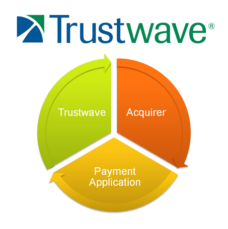 trustwave-pci-compliance-process.jpg